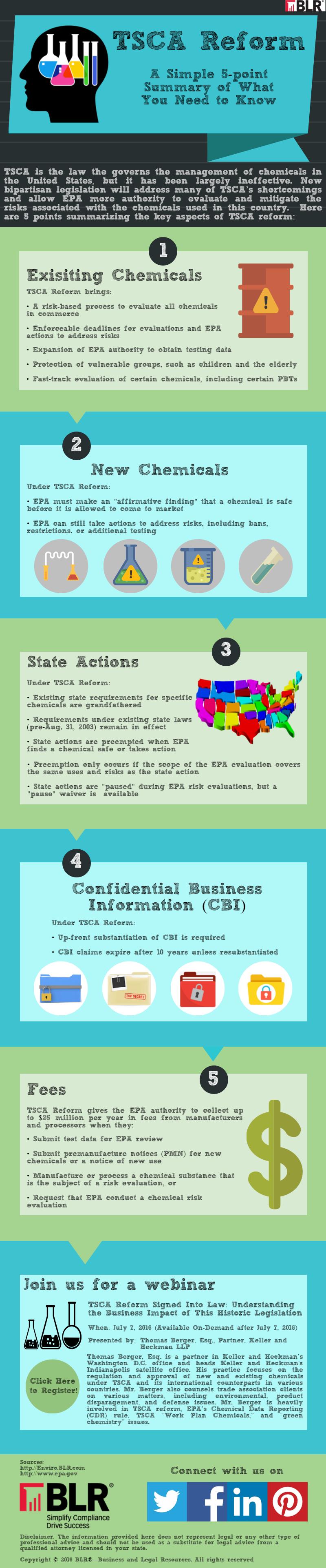TSCA infographic